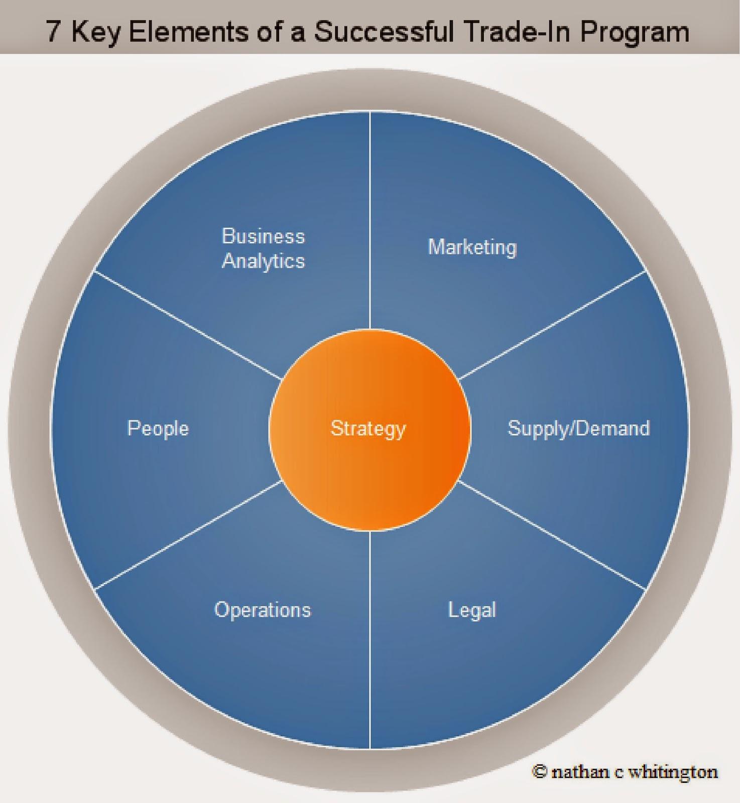 Blog – Stabilizer Marketing
